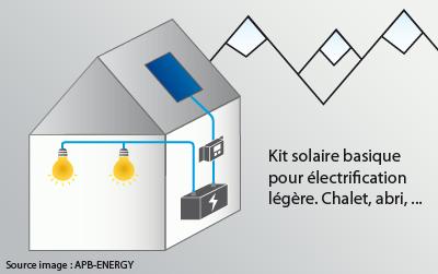 electrification-1