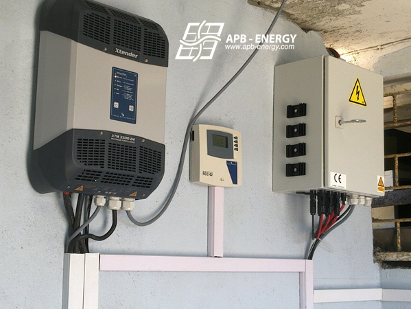 Cablage solution solaire