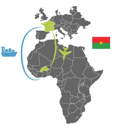 matériel solaire au Burkina Faso