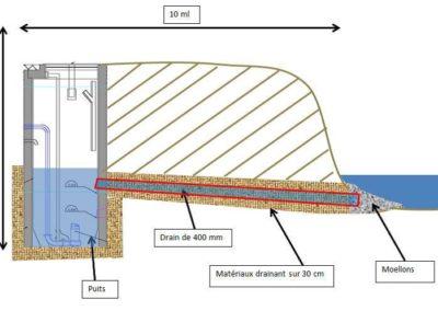 plan-etang-pompage-solaire
